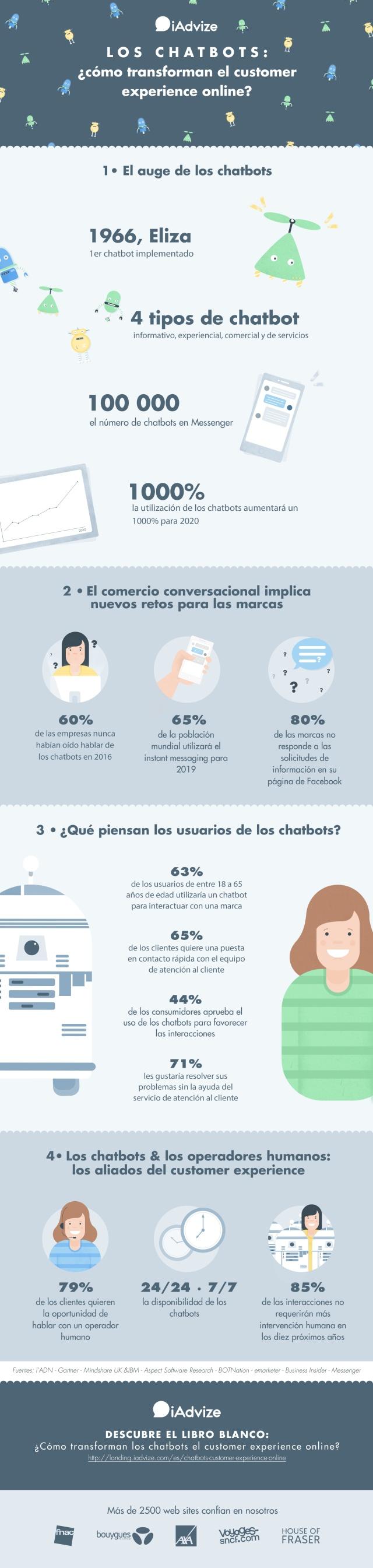 Infografia-chatbot-ES